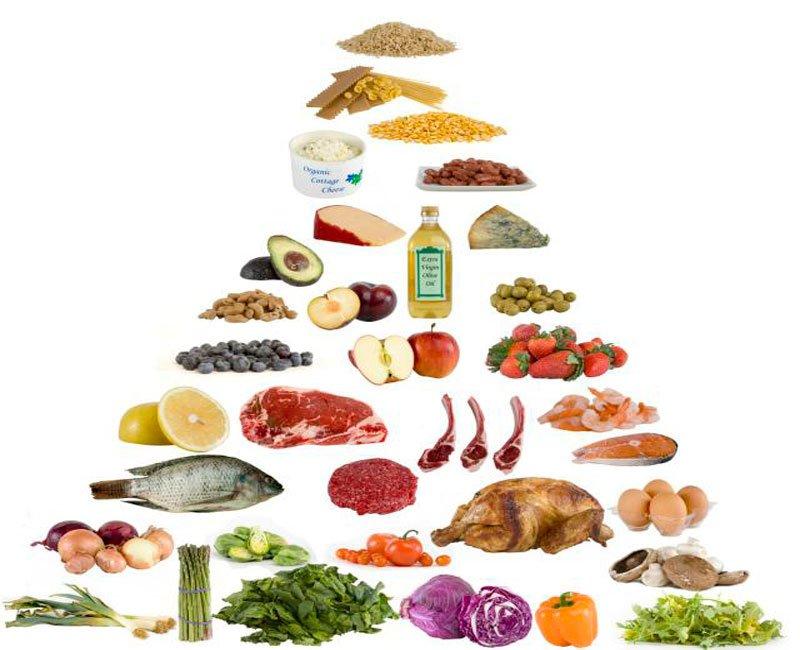 Лишний вес и низкоуглеводная диета фото