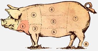 Гуанчиале свинья фото